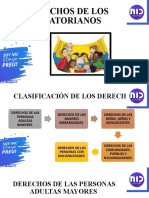 Derechos del los ecuatorianos.pptx