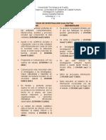 A.1.1.3 MÉTODOS DE INVESTIGACIÓN CUALITATIVA