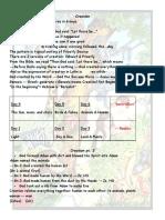 Q05 - Religion Notes 78