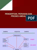 4._Pengertian_Proses_dan_Manfaat_Amdal