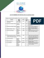 GMEA 2020 Final Visayas Nominees
