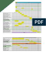 231990921-Gantt-Chart-for-Feasibility