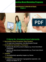 Chapter 4 (Brand Management) by Umar Ali