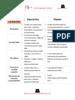 COMPARACIÓN-DescartesPlatón-selefilo
