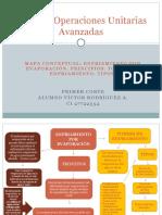 Vícto Rodriguez Mapa Conceptual
