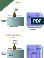 méthodes et procédes de contrôle P14
