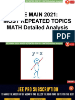 JEE+MAIN+2021_+MOST+REPEATED+TOPICS++MATH+Detailed+Analysis