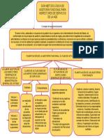 Guía de auditoría funcional