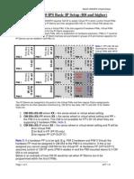 2000IPS IP Basics2
