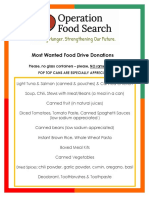 Most Needed Food Drive Donations (Holiday'20)