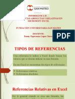 REFERENCIAS ABSOLUTAS Y RELATIVAS MICROSOFT EXCEL.pptx