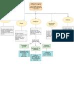 mapa conceptual,deslinde conceptual, Tunnermann.pdf