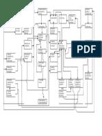 10.Harta proceselor din   organiza__ia __colar__