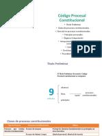 U1_S2_El Derecho Procesal Constitucional y El Código Procesal Constitucional