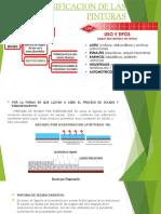 CLASIFICACION DE LAS PINTURAS