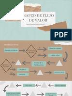 MAPEO DE FLUJO DE VALOR