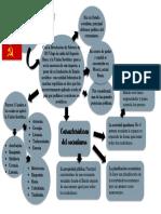Union sovietica.pdf