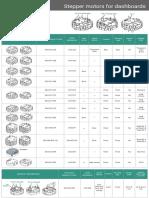 Stepper motors for dashboards.pdf