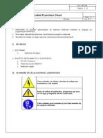 Lab   Grafcet con Codesys.docx