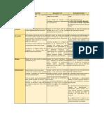 TABLAS S4 Y S5.pdf