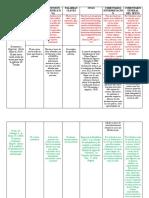 Matriz busqueda información para taller en clase (1).docx
