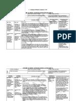 SoW Form 5 Unit 1-V1.3