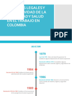 Aspectos legales y Normatividad de la SST en Colombia