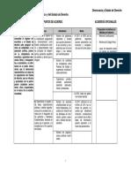 Matriz01.pdf