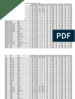 Tabuľka výsledkov testovania miest a obcí (2., 3. a 4. kolo)