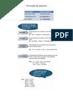 formação de palavras_prefixação.docx