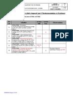 Recapitulatif - Travaux Instr-Système revA.docx