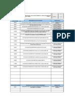 es-sig-rg-44_matriz_de_identificacin_y_evaluacin_de_requisitos_legales_en_seguridad_y_salud_en_el_trabajo_-_2020 (1)