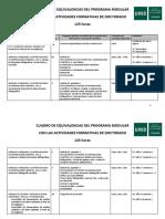 Actividades_formativas_de_doctorado._CUADRO_DE_EQUIVALENCIAS.pdf