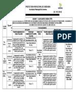 Quadro 3 do Anexo II - Lei de Uso e Ocupação do Solo (Afastamentos)