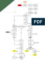 Term 1 Final Flowsheet