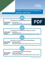listados_fiscales_DPDF.pdf