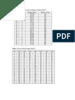 Tabel Diafragma dan Balok T Standar Bina Marga