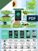 Infografia Android
