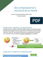 MCRM. Modelo computacional y representacional de la mente.