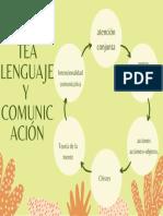 Intencionalidad comunicativa.pdf