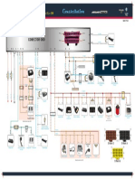 Diagrama Red CAN ISL D08 con Smart Ratio