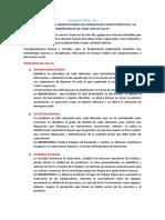 ACTIVIDAD VIRTUAL PRINCIPALES CARACTERISTICAS