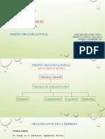 APP Inversion Segura - Diseño Organizacional