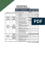 Actual1  Propuesta POA2021 al 31052020