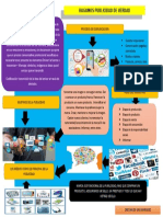 INFOGRAFIA DE PUBLICIDAD