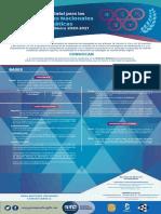 Olimpiadas de Matemáticas Educación Básica 2020-2021