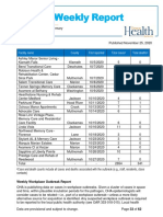 Active COVID-19 workplace outbreaks in Oregon (published Nov. 25)