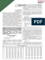 INDICES UNIFICADOS OCTUBRE 2020 - PERÚ