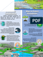 Groundwater Sample Infographics