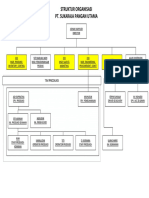 Struktur Organisasi PT. SPU